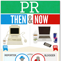Public Relations – The Past and The Now