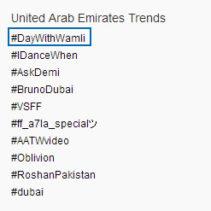 Wamli trends in the UAE!